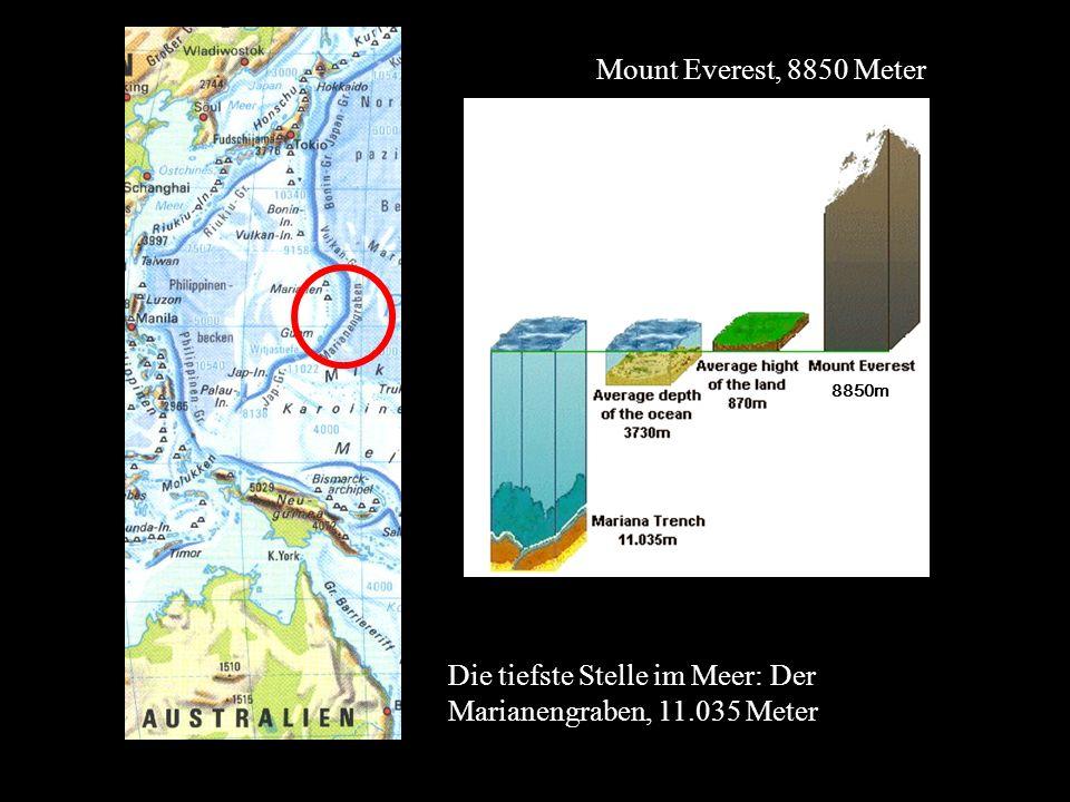 Die tiefste Stelle im Meer: Der Marianengraben, 11.035 Meter Mount Everest, 8850 Meter 8850m