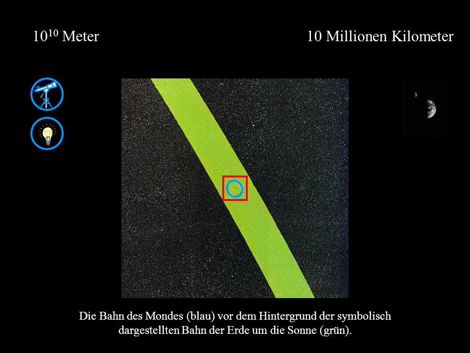 10 Millionen Kilometer10 10 Meter Die Bahn des Mondes (blau) vor dem Hintergrund der symbolisch dargestellten Bahn der Erde um die Sonne (grün).
