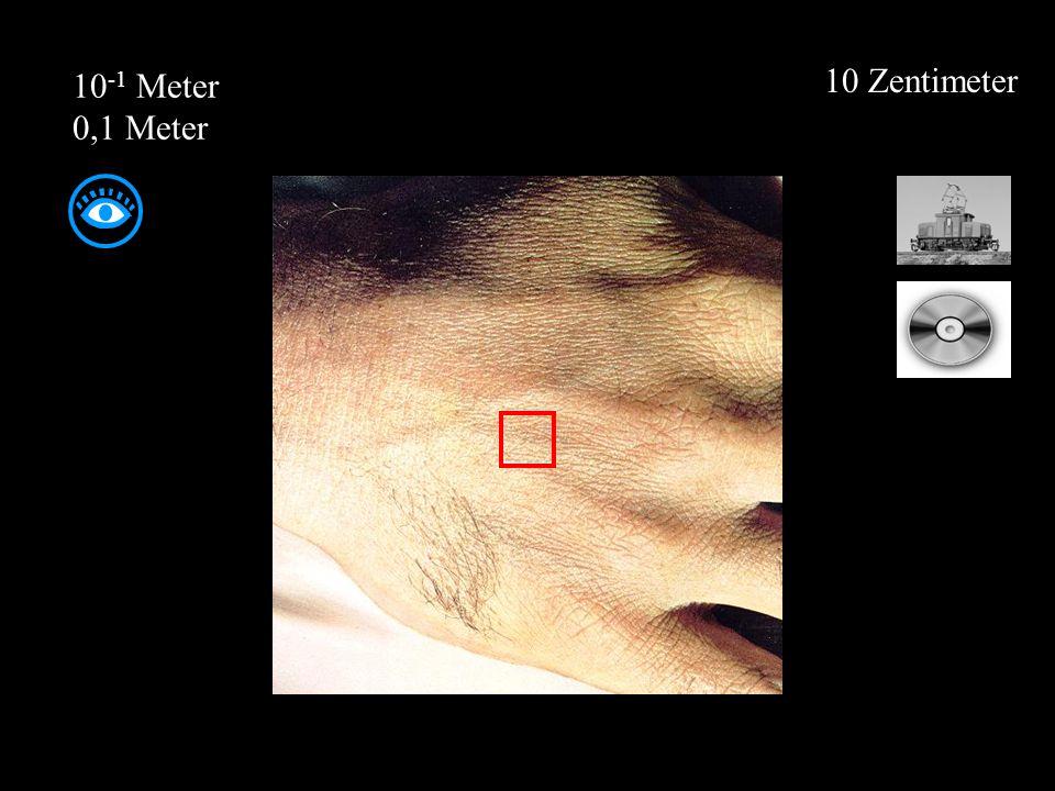 10 Zentimeter 10 -1 Meter 0,1 Meter