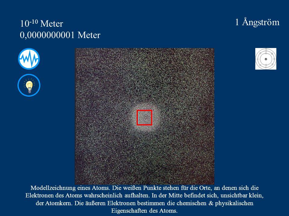 1 Ångström 10 -10 Meter 0,0000000001 Meter Modellzeichnung eines Atoms.