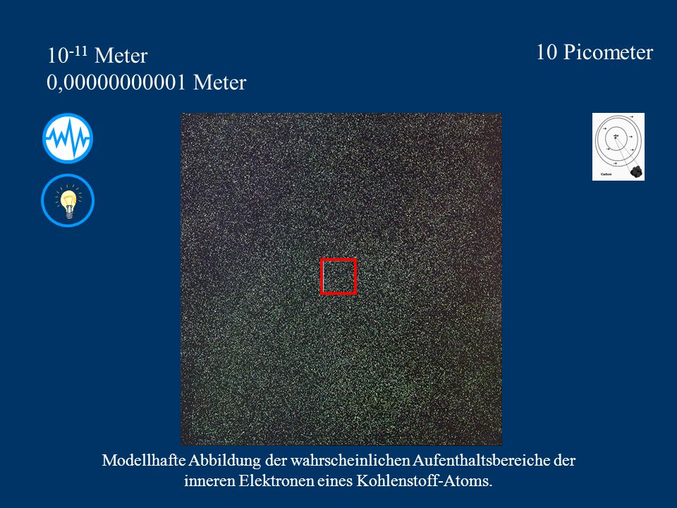10 Picometer 10 -11 Meter 0,00000000001 Meter Modellhafte Abbildung der wahrscheinlichen Aufenthaltsbereiche der inneren Elektronen eines Kohlenstoff-Atoms.