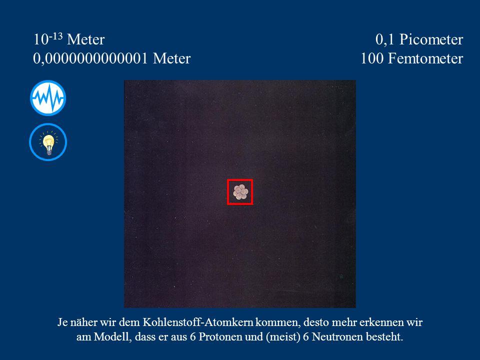 0,1 Picometer 100 Femtometer 10 -13 Meter 0,0000000000001 Meter Je näher wir dem Kohlenstoff-Atomkern kommen, desto mehr erkennen wir am Modell, dass er aus 6 Protonen und (meist) 6 Neutronen besteht.