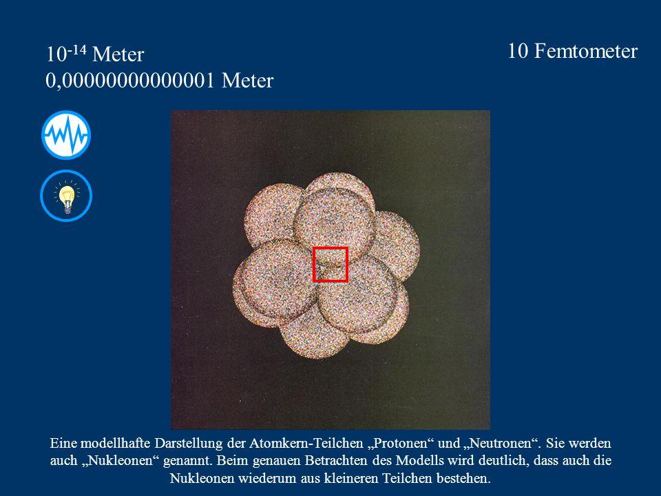 10 Femtometer Eine modellhafte Darstellung der Atomkern-Teilchen Protonen und Neutronen.