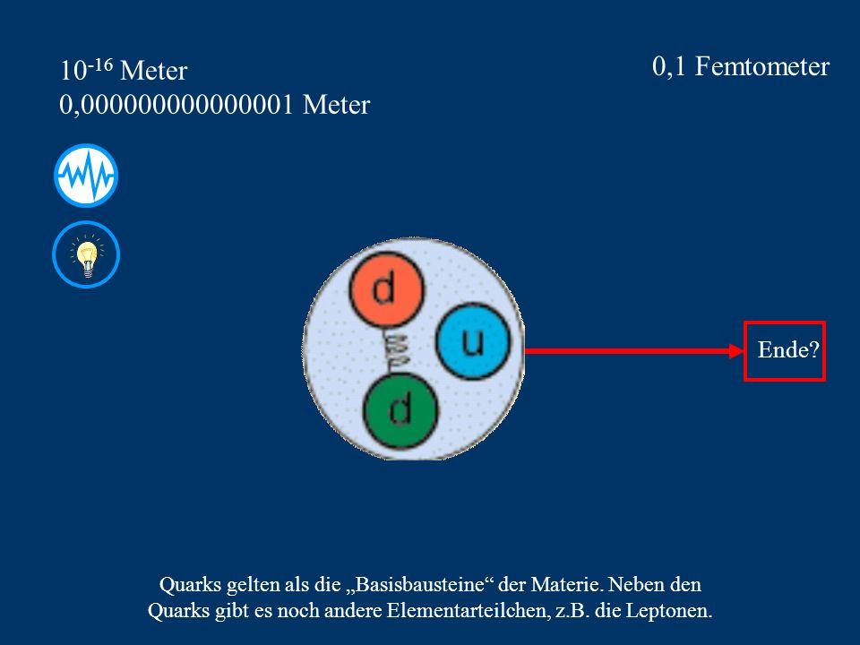 0,1 Femtometer 10 -16 Meter 0,000000000000001 Meter Quarks gelten als die Basisbausteine der Materie.