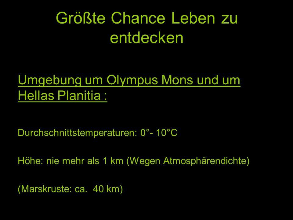 Größte Chance Leben zu entdecken Umgebung um Olympus Mons und um Hellas Planitia : Durchschnittstemperaturen: 0°- 10°C Höhe: nie mehr als 1 km (Wegen Atmosphärendichte) (Marskruste: ca.