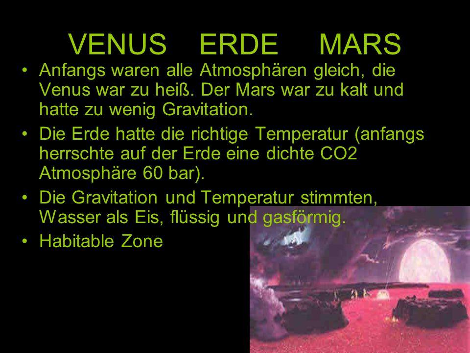 VENUS ERDE MARS Anfangs waren alle Atmosphären gleich, die Venus war zu heiß. Der Mars war zu kalt und hatte zu wenig Gravitation. Die Erde hatte die
