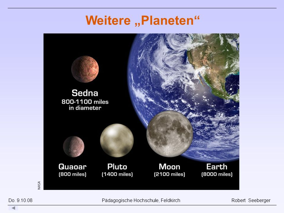 Do. 9.10.08 Pädagogische Hochschule, Feldkirch Robert Seeberger Weitere Planeten NASA