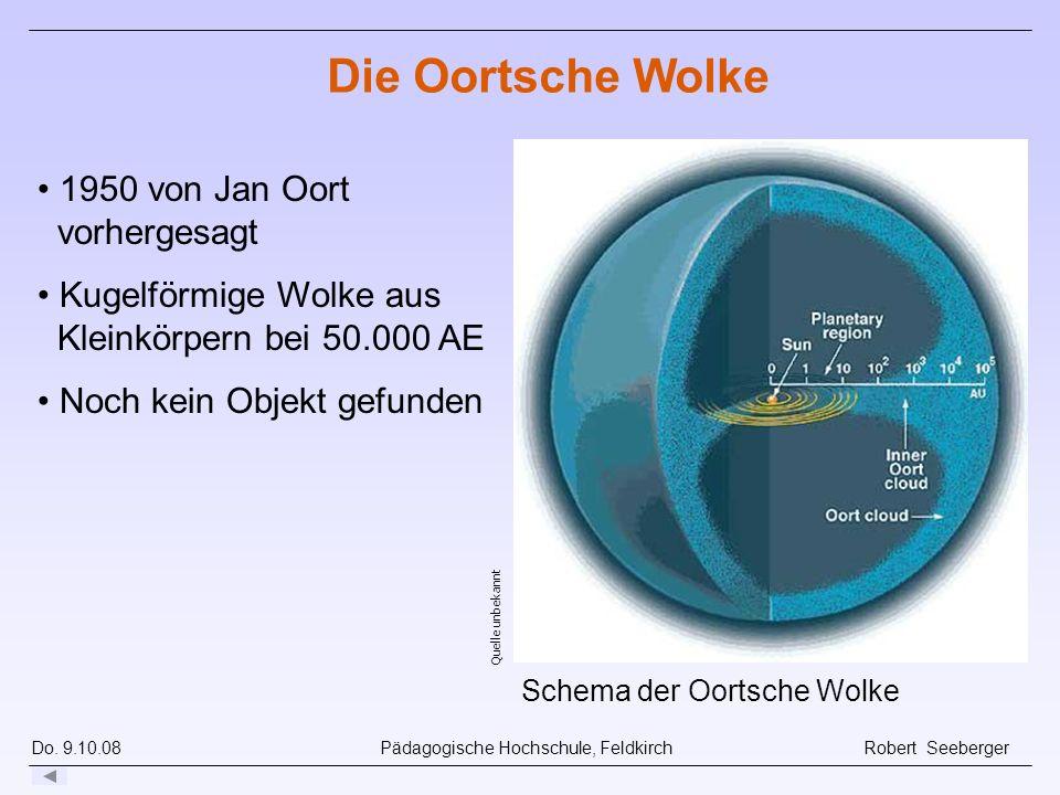 Do. 9.10.08 Pädagogische Hochschule, Feldkirch Robert Seeberger Quelle unbekannt Schema der Oortsche Wolke Die Oortsche Wolke 1950 von Jan Oort vorher