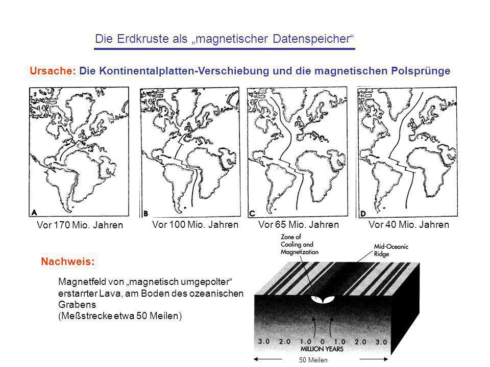 Die Erdkruste als magnetischer Datenspeicher Ursache: Die Kontinentalplatten-Verschiebung und die magnetischen Polsprünge Vor 170 Mio. Jahren Vor 100