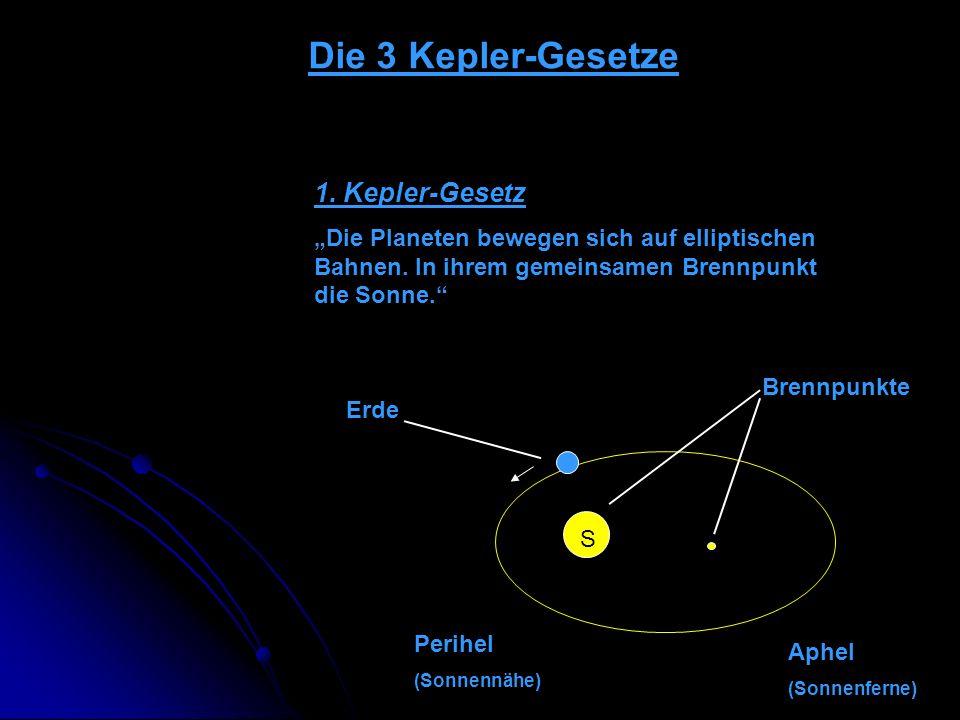 Die 3 Kepler-Gesetze 1. Kepler-Gesetz Die Planeten bewegen sich auf elliptischen Bahnen. In ihrem gemeinsamen Brennpunkt die Sonne. Erde Brennpunkte S