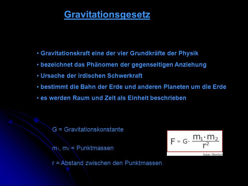 Gravitationsgesetz Gravitationskraft eine der vier Grundkräfte der Physik bezeichnet das Phänomen der gegenseitigen Anziehung Ursache der irdischen Sc