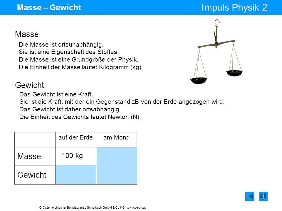 © Österreichischer Bundesverlag Schulbuch GmbH & Co KG   www.oebv.at Impuls Physik 2 Masse – Gewicht Masse Gewicht Das Gewicht ist eine Kraft.