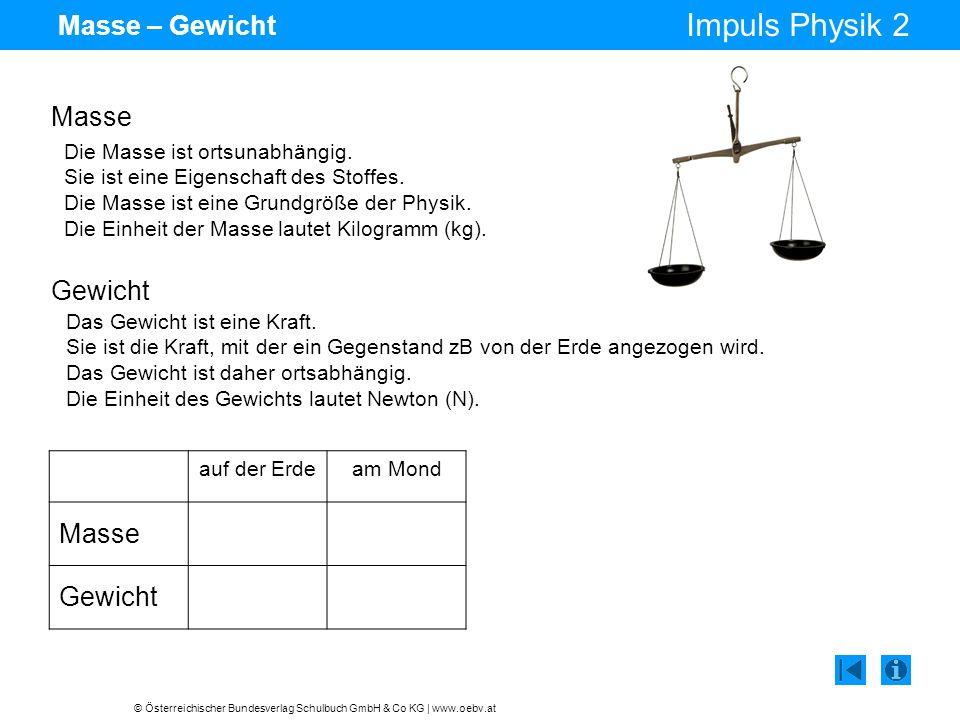 © Österreichischer Bundesverlag Schulbuch GmbH & Co KG | www.oebv.at Impuls Physik 2 Masse – Gewicht Masse Gewicht Das Gewicht ist eine Kraft. Sie ist