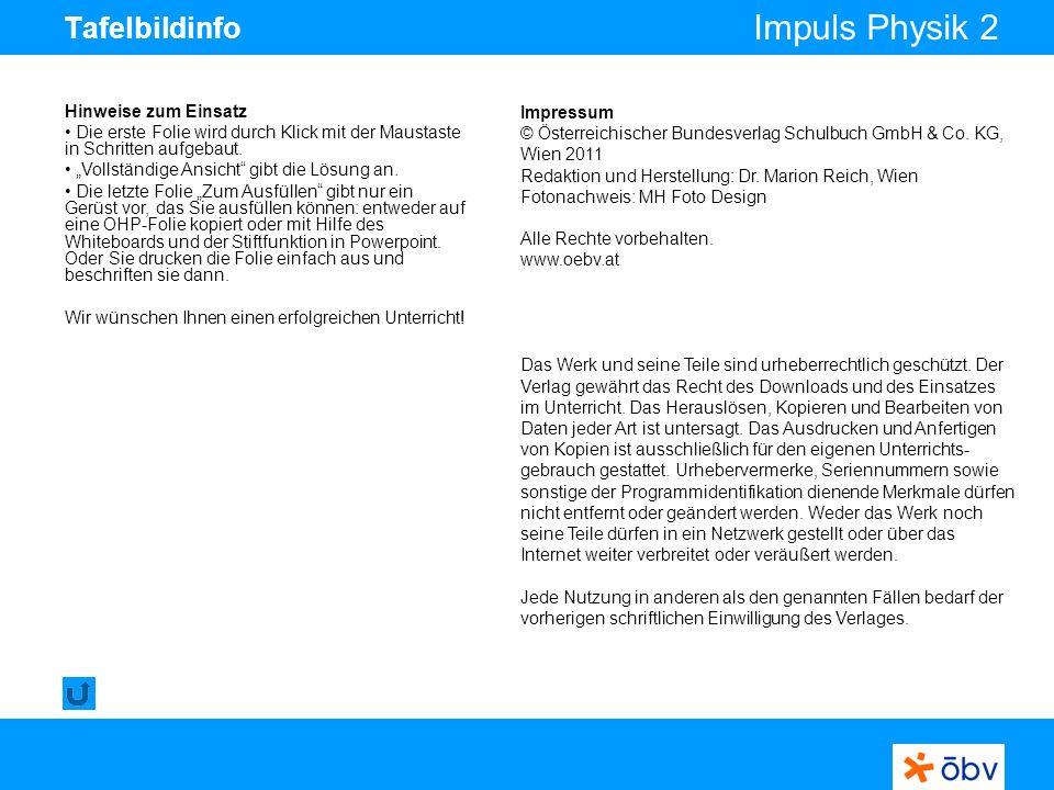 © Österreichischer Bundesverlag Schulbuch GmbH & Co KG | www.oebv.at Impuls Physik 2 Tafelbildinfo Hinweise zum Einsatz Die erste Folie wird durch Kli