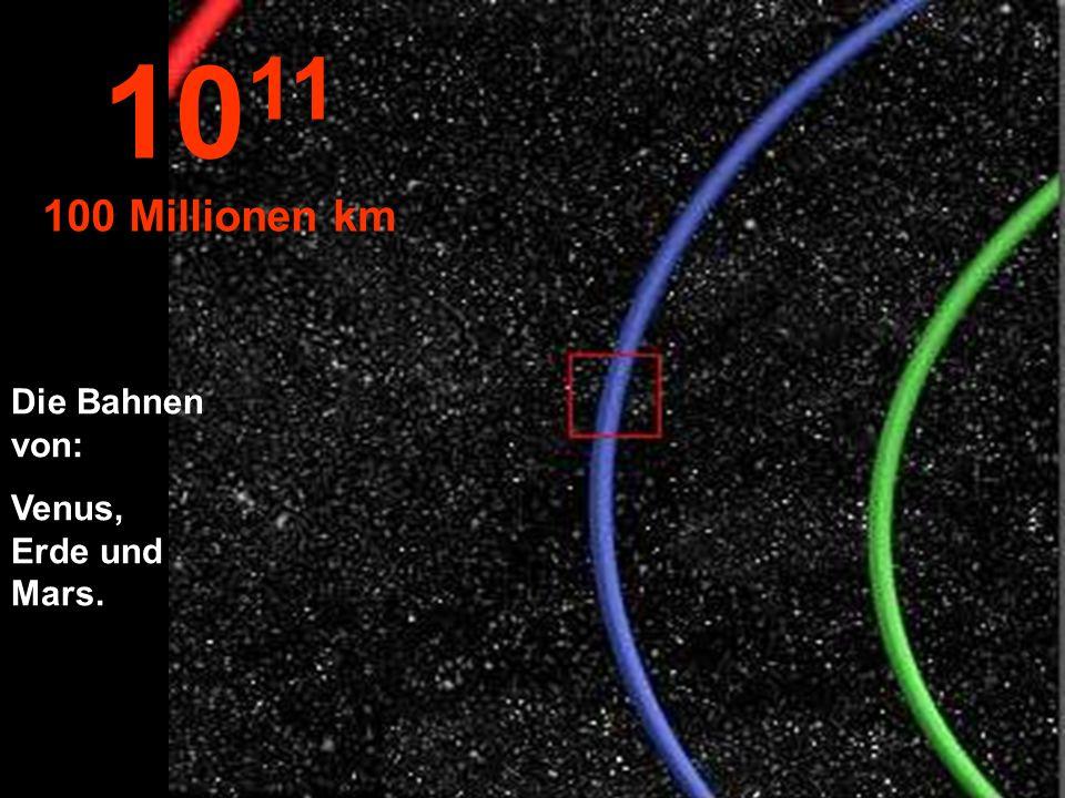 Teil des Erdumlaufes in Blau 10 10 Millonen km