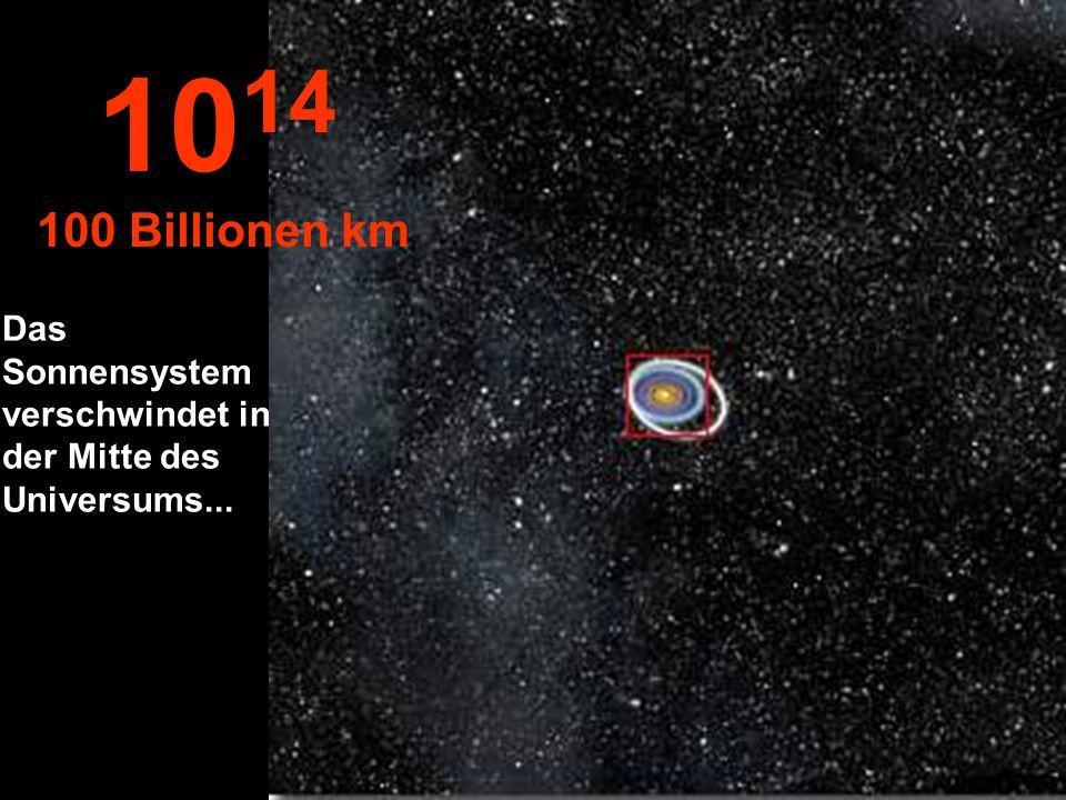 Von dieser Höhe aus können wir das ganze Sonnensystem und die Umlaufbahnen seiner Planeten sehen.