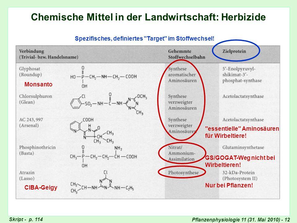 Pflanzenphysiologie 11 (31. Mai 2010) - 12 Chemische Mittel in der Landwirtschaft: Herbizide