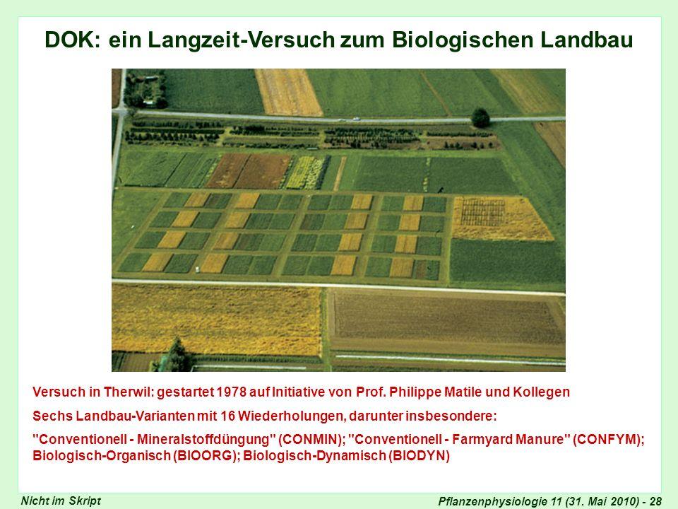 Pflanzenphysiologie 11 (31. Mai 2010) - 28 DOK: ein Langzeit-Versuch zum Biologischen Landbau Versuch in Therwil: gestartet 1978 auf Initiative von Pr