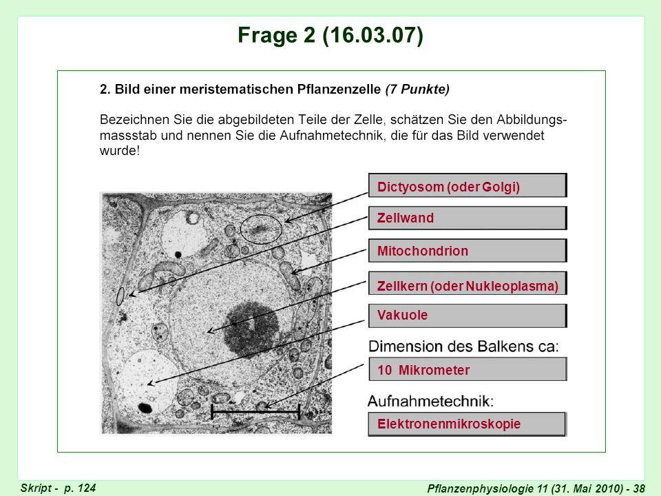 Pflanzenphysiologie 11 (31. Mai 2010) - 38 Frage 2: Zellanatomie Frage 2 (16.03.07) Dictyosom (oder Golgi) Zellwand Mitochondrion Zellkern (oder Nukle