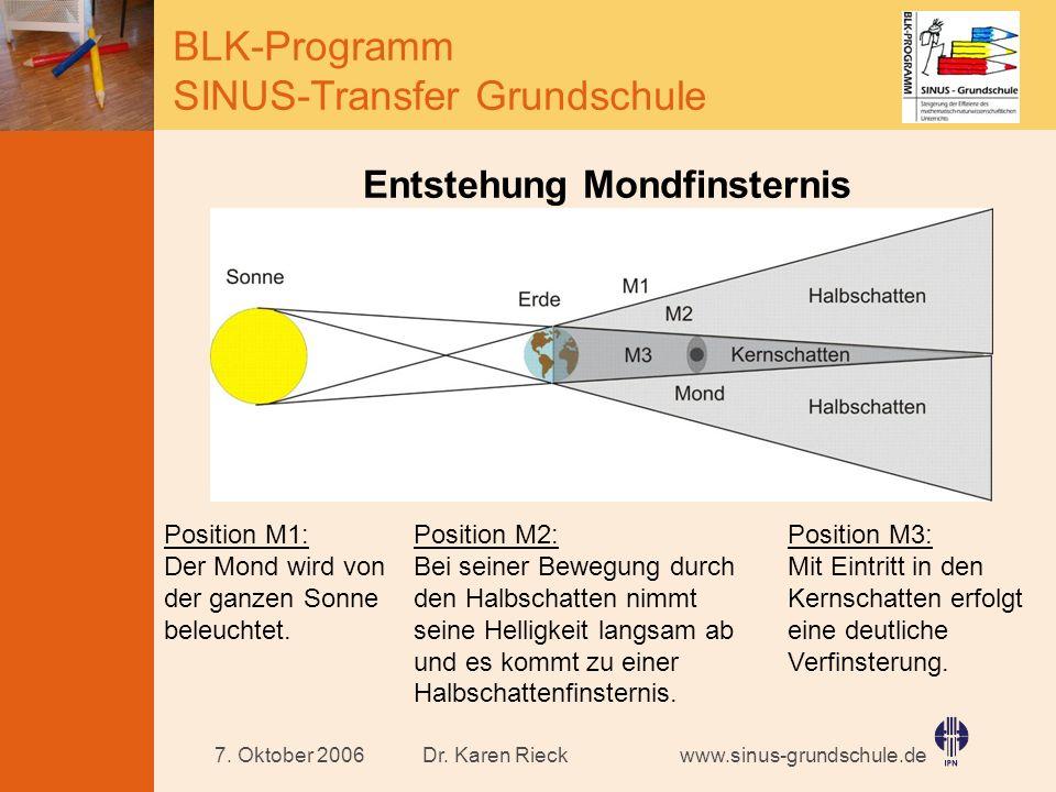 www.sinus-grundschule.de BLK-Programm SINUS-Transfer Grundschule Dr. Karen Rieck7. Oktober 2006 Entstehung Mondfinsternis Position M3: Mit Eintritt in