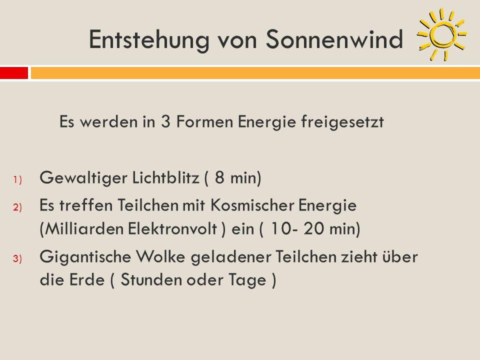 Entstehung von Sonnenwind Es werden in 3 Formen Energie freigesetzt 1) Gewaltiger Lichtblitz ( 8 min) 2) Es treffen Teilchen mit Kosmischer Energie (M