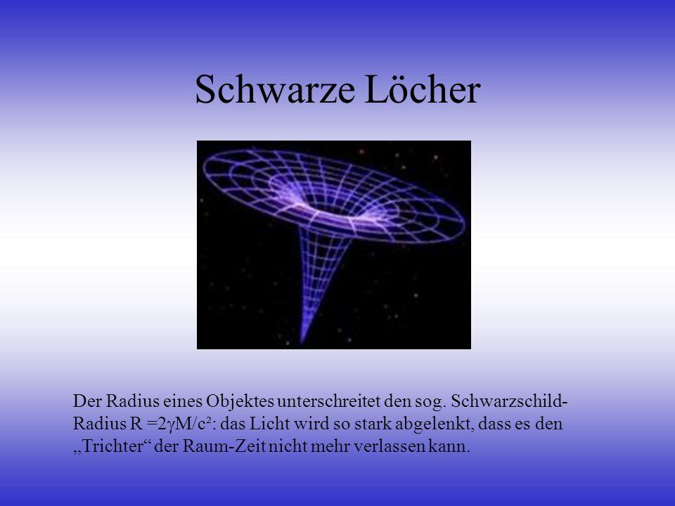Schwarze Löcher Der Radius eines Objektes unterschreitet den sog. Schwarzschild- Radius R =2 M/c²: das Licht wird so stark abgelenkt, dass es den Tric