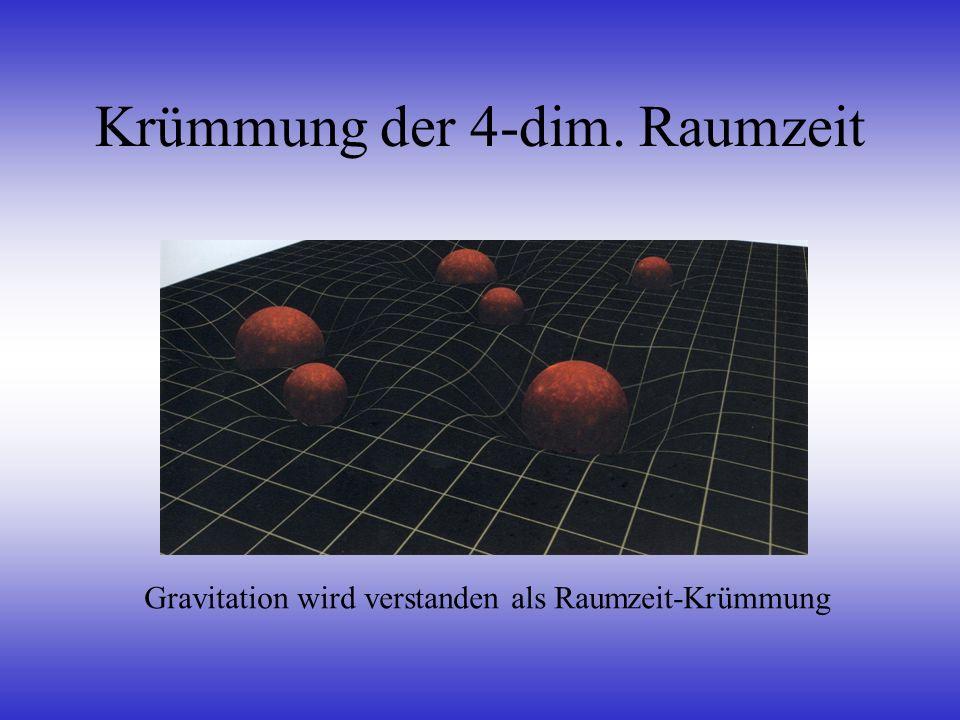 Gravitationswellen Nach Einsteins Theorie wird die gekrümmte Raum-Zeit von stark beschleunigten Massen zu Schwingungen angeregt, die sich als Gravitationswellen mit Lichtgeschwindigkeit ausbreiten.