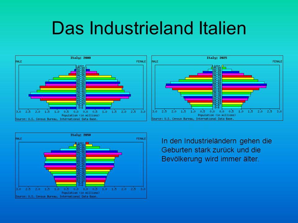 Das Industrieland Italien In den Industrieländern gehen die Geburten stark zurück und die Bevölkerung wird immer älter.