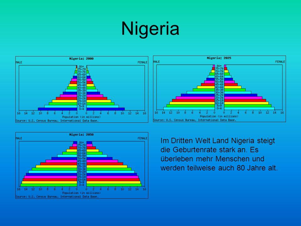 Nigeria Im Dritten Welt Land Nigeria steigt die Geburtenrate stark an. Es überleben mehr Menschen und werden teilweise auch 80 Jahre alt.