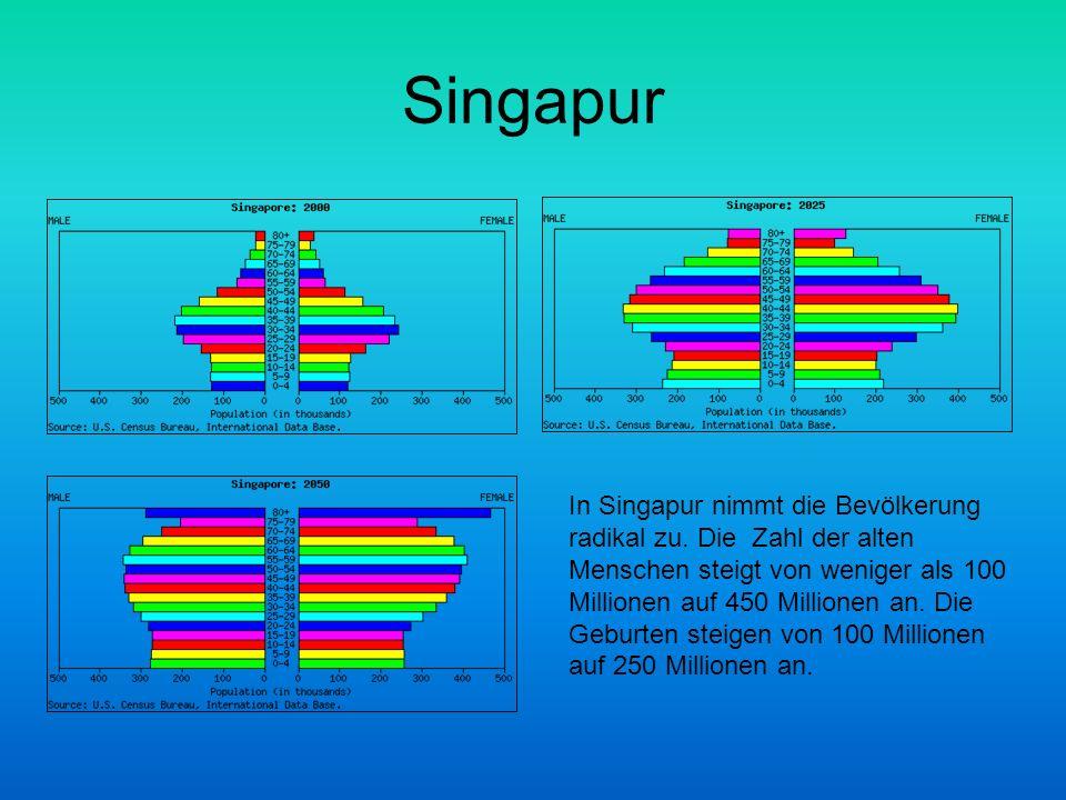 Singapur In Singapur nimmt die Bevölkerung radikal zu. Die Zahl der alten Menschen steigt von weniger als 100 Millionen auf 450 Millionen an. Die Gebu