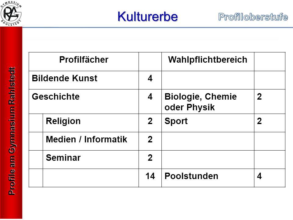 19.04.2014 Profile am GyRa Kulturerbe Profile am Gymnasium Rahlstedt
