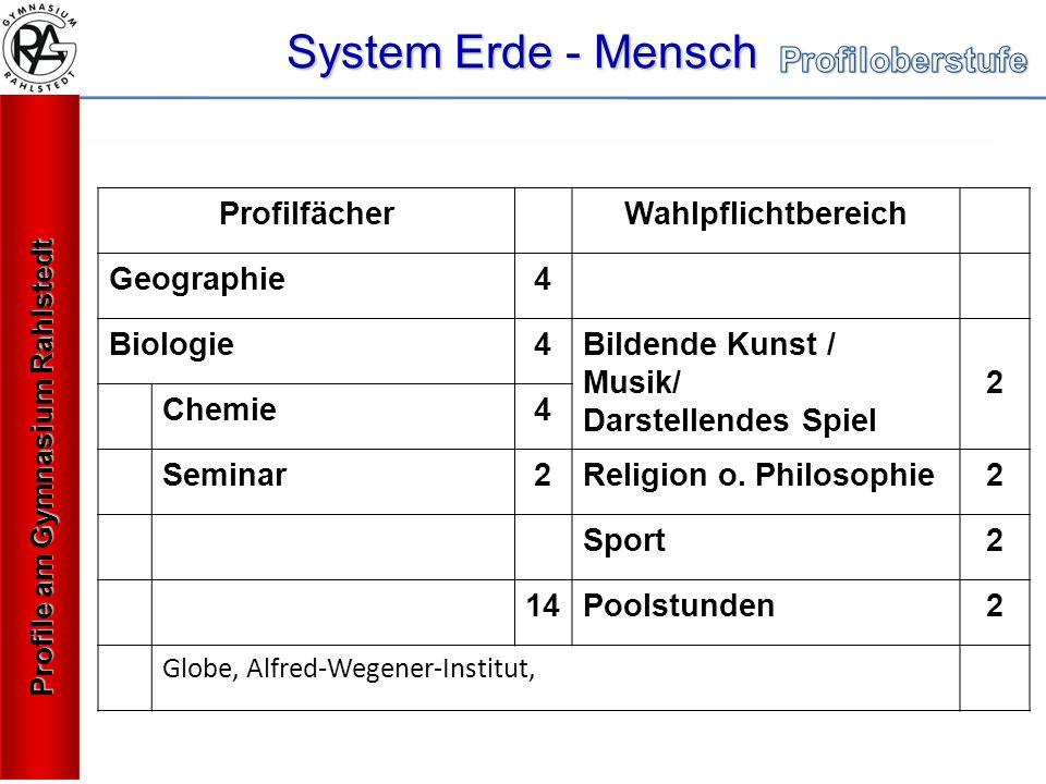 ProfilfächerWahlpflichtbereich Geographie4 Biologie4Bildende Kunst / Musik/ Darstellendes Spiel 2 Chemie4 Seminar2Religion o.