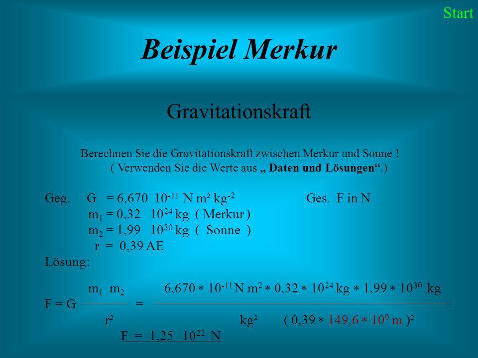 Beispiel Merkur Gravitationskraft Berechnen Sie die Gravitationskraft zwischen Merkur und Sonne ! ( Verwenden Sie die Werte aus Daten und Lösungen.) G
