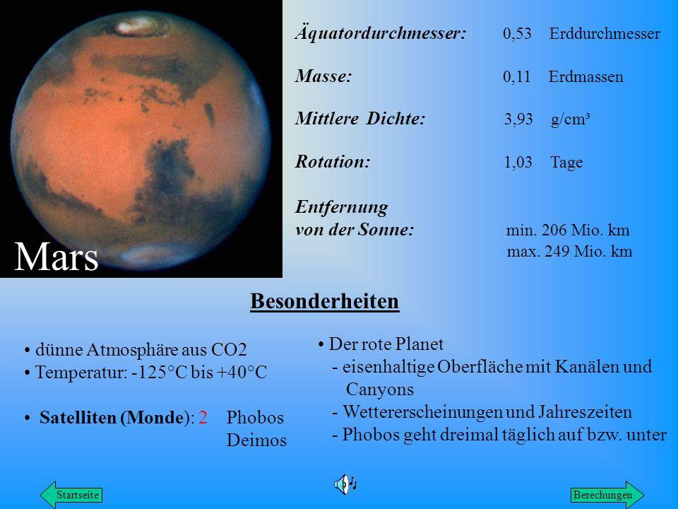 Mars Äquatordurchmesser: 0,53 Erddurchmesser Masse: 0,11 Erdmassen Mittlere Dichte: 3,93 g/cm³ Rotation: 1,03 Tage Entfernung von der Sonne: min. 206