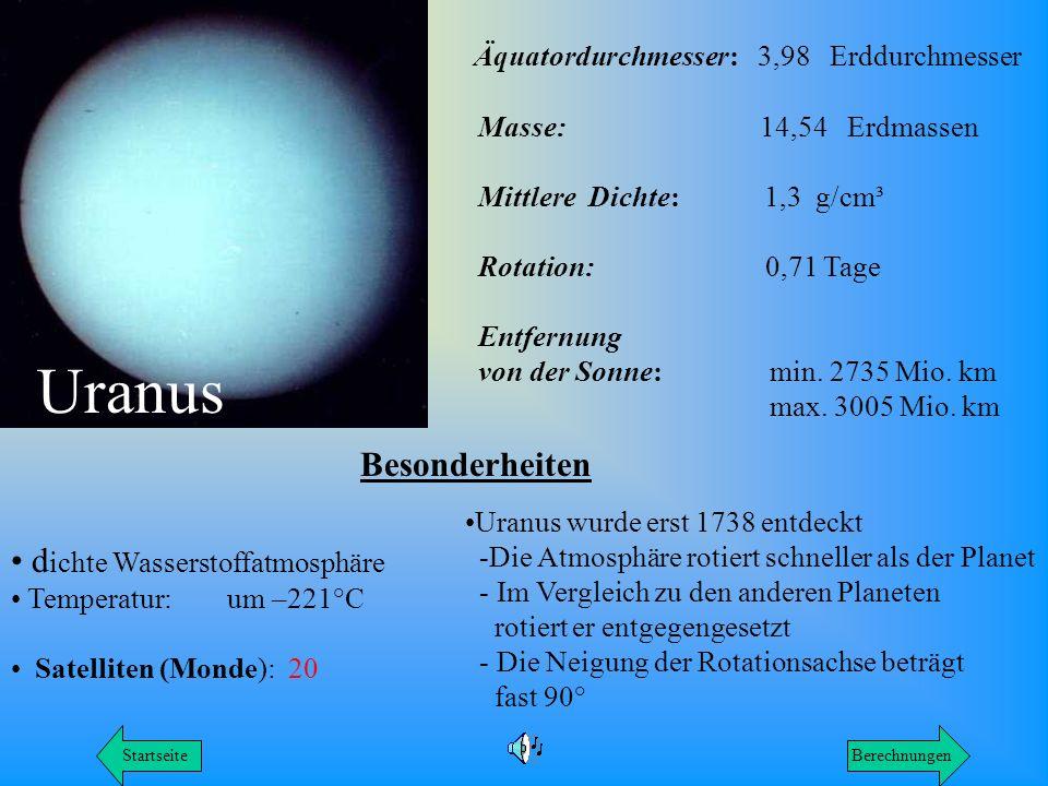 Uranus Äquatordurchmesser: 3,98 Erddurchmesser Masse: 14,54 Erdmassen Mittlere Dichte: 1,3 g/cm³ Rotation: 0,71 Tage Entfernung von der Sonne: min. 27