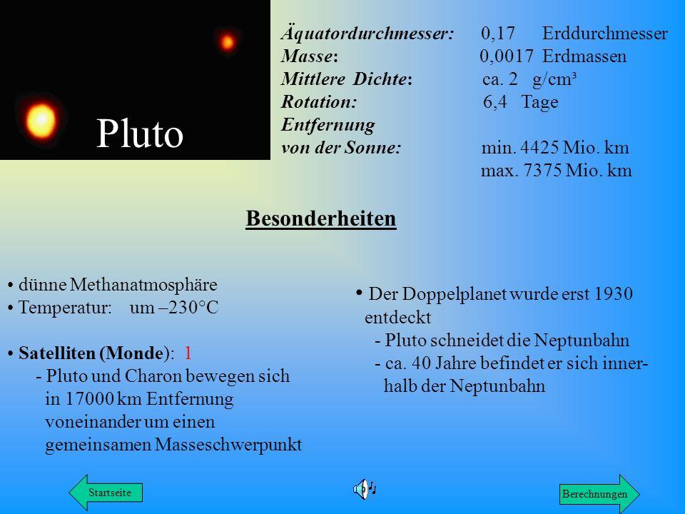Pluto Äquatordurchmesser: 0,17 Erddurchmesser Masse: 0,0017 Erdmassen Mittlere Dichte: ca. 2 g/cm³ Rotation: 6,4 Tage Entfernung von der Sonne: min. 4