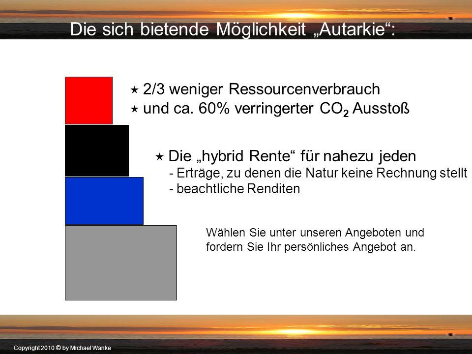 Copyright 2010 © by Michael Wanke 2/3 weniger Ressourcenverbrauch und ca. 60% verringerter CO 2 Ausstoß Die hybrid Rente für nahezu jeden - Erträge, z