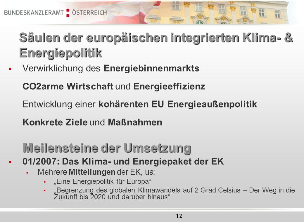 12 Säulen der europäischen integrierten Klima- & Energiepolitik Verwirklichung des Energiebinnenmarkts CO2arme Wirtschaft und Energieeffizienz Entwick