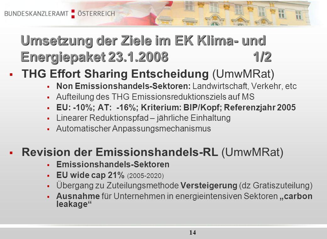 14 Umsetzung der Ziele im EK Klima- und Energiepaket 23.1.20081/2 THG Effort Sharing Entscheidung (UmwMRat) Non Emissionshandels-Sektoren: Landwirtsch