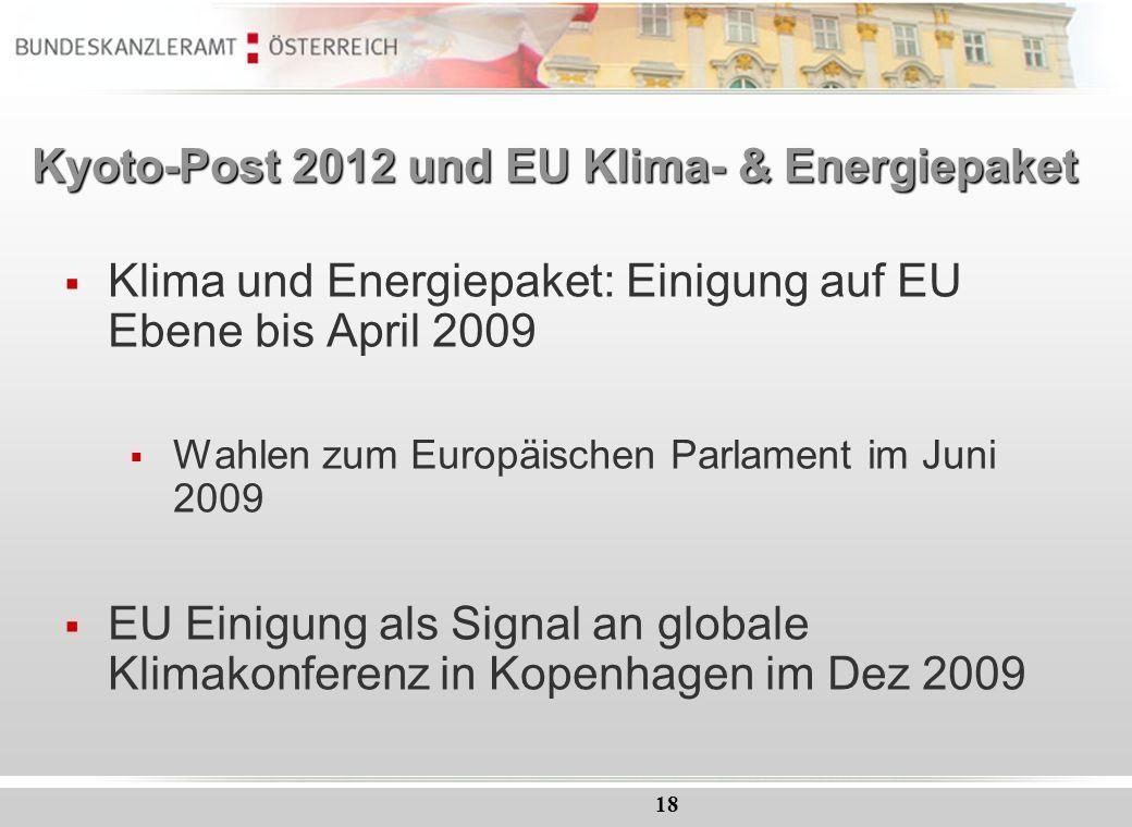 18 Kyoto-Post 2012 und EU Klima- & Energiepaket Klima und Energiepaket: Einigung auf EU Ebene bis April 2009 Wahlen zum Europäischen Parlament im Juni
