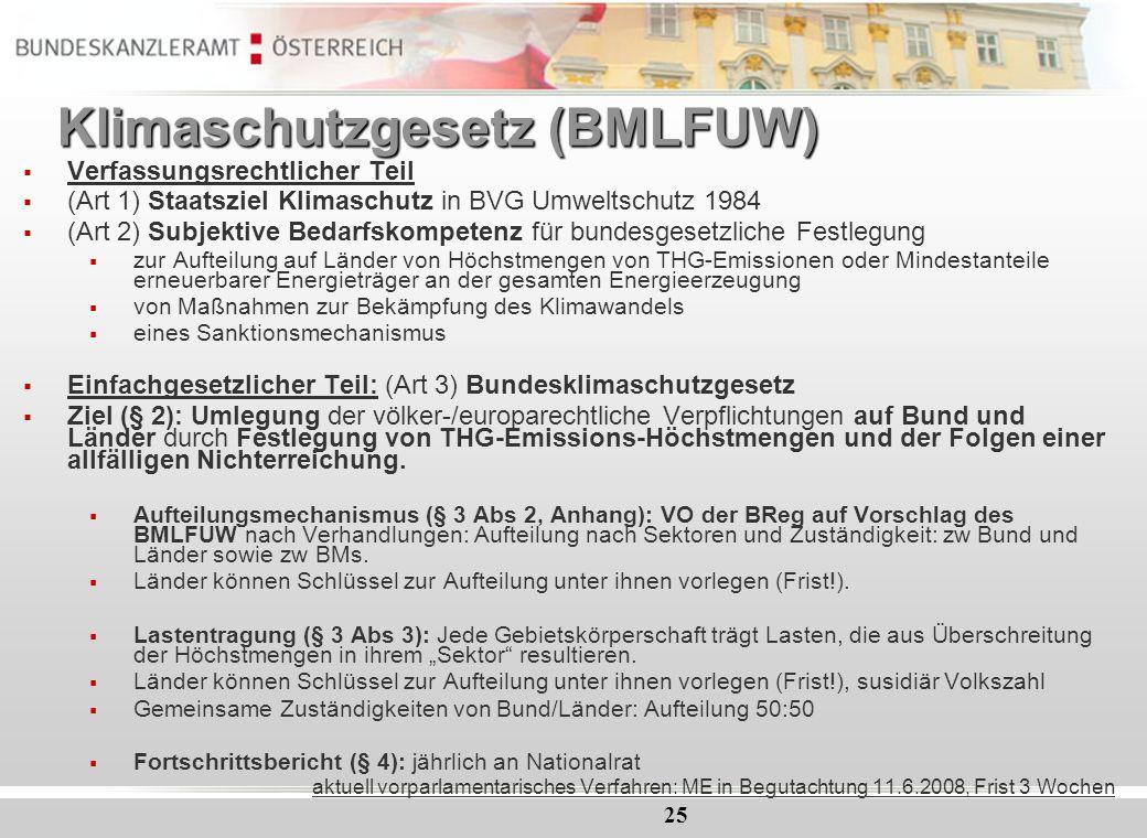 25 Klimaschutzgesetz (BMLFUW) Verfassungsrechtlicher Teil (Art 1) Staatsziel Klimaschutz in BVG Umweltschutz 1984 (Art 2) Subjektive Bedarfskompetenz