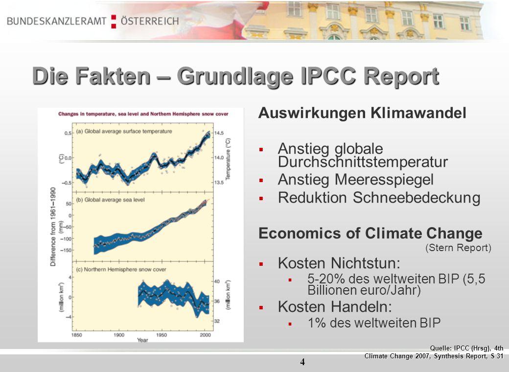 4 Die Fakten – Grundlage IPCC Report Auswirkungen Klimawandel Anstieg globale Durchschnittstemperatur Anstieg Meeresspiegel Reduktion Schneebedeckung