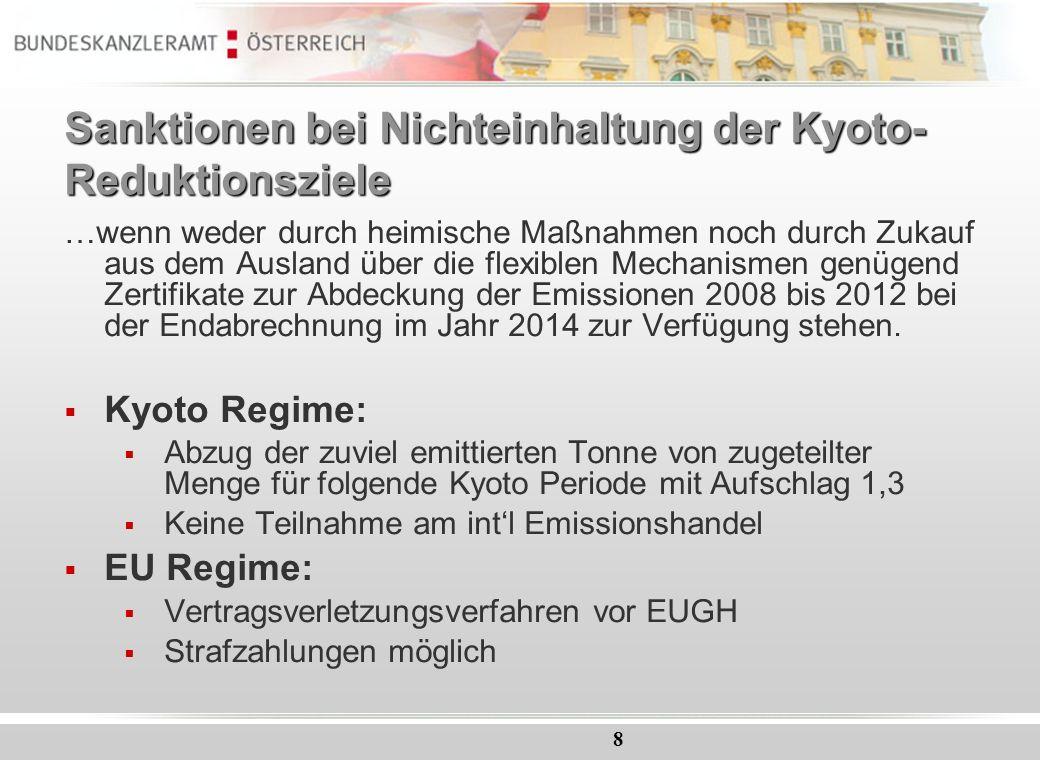 Österreichische Klimapolitik Aktuelle Untersuchungen kommen zum Schluss, dass das Kyoto-Ziel von Österreich mit den bestehenden Maßnahmen kaum erreicht werden kann und weisen auf drohende Strafzahlungen in Milliardenhöhe hin.
