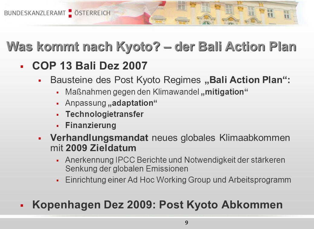20 Ist-Analyse Österreich Klimaschutz= Querschnittsmaterie, zersplitterte Kompetenzen Klimastrategie 2002 wurde 2007 angepasst Ö ist bei Zielerreichung Kyoto dz nicht on track, aber das Kyoto Ziel kann erreicht werden, wenn geplante Maßnahmen realisiert werden.