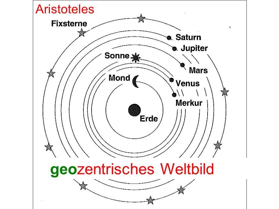 Aristoteles geozentrisches Weltbild