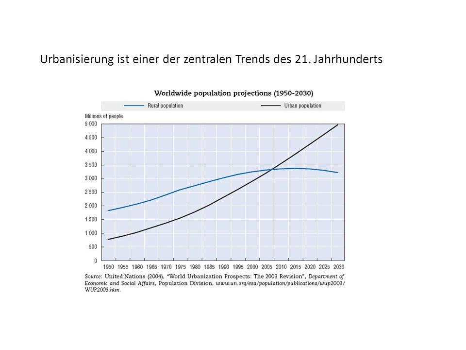 In der OECD gibt es 78 Metro-Regionen mit mehr als 1.5 Mio.