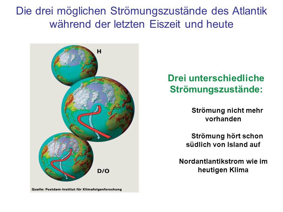 Drei unterschiedliche Strömungszustände: Strömung nicht mehr vorhanden Strömung hört schon südlich von Island auf Nordantlantikstrom wie im heutigen K