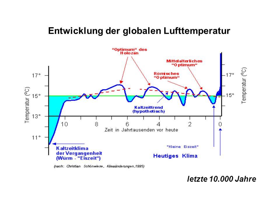 Entwicklung der globalen Lufttemperatur letzte 10.000 Jahre