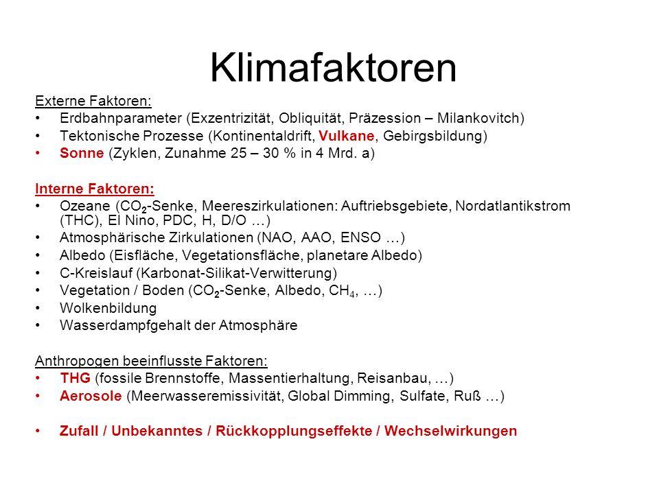 Externe Faktoren: Erdbahnparameter (Exzentrizität, Obliquität, Präzession – Milankovitch) Tektonische Prozesse (Kontinentaldrift, Vulkane, Gebirgsbild