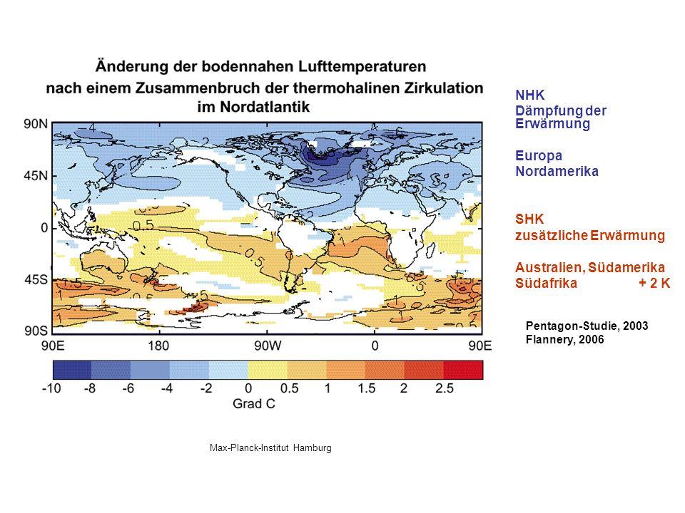 Max-Planck-Institut Hamburg NHK Dämpfung der Erwärmung Europa Nordamerika SHK zusätzliche Erwärmung Australien, Südamerika Südafrika + 2 K Pentagon-St